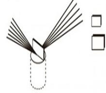 植え込みブラシの平線イメージ図